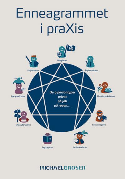 Image of   Enneagrammet i praXis